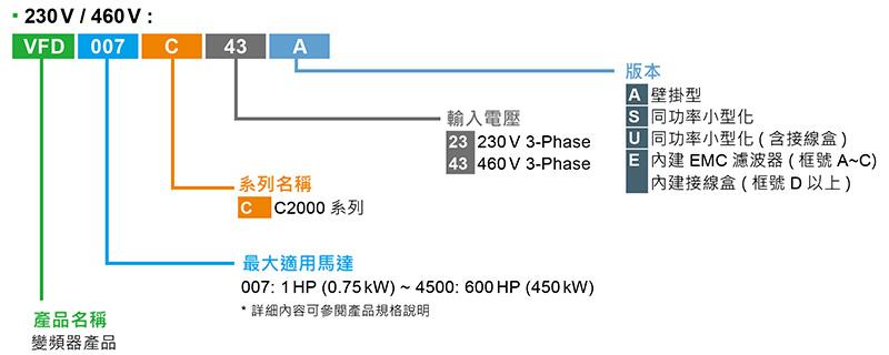 台达/delta vfd2800c43a变频器