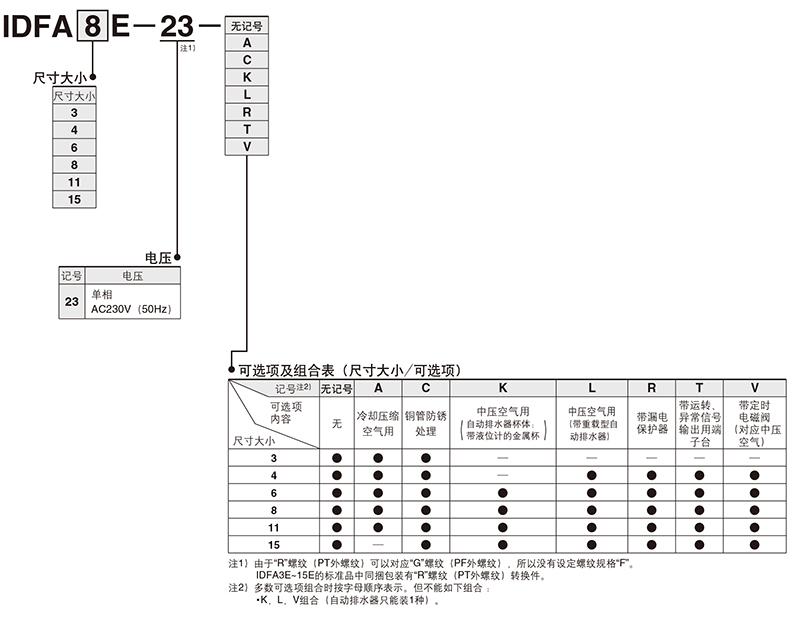 smc冷冻式空气干燥机,idfa11e-23-g