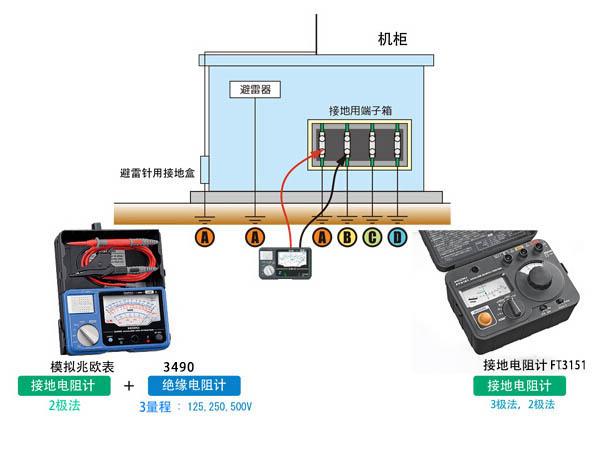 z--02 高压供电设备的保养.jpg