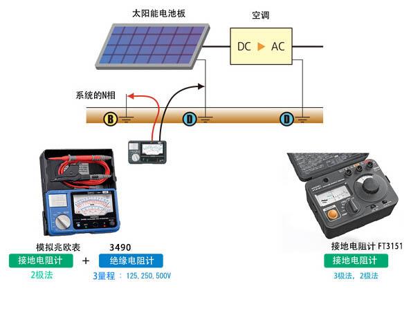 z--03 家用太阳能发电(PV)的施工检查.jpg