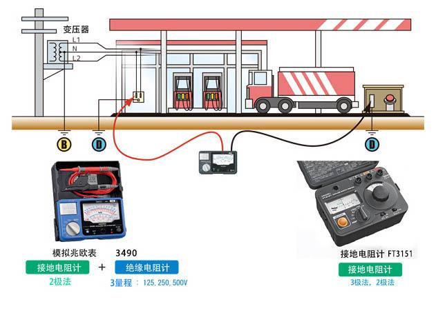 z--04 卡车接地的保养点检.jpg