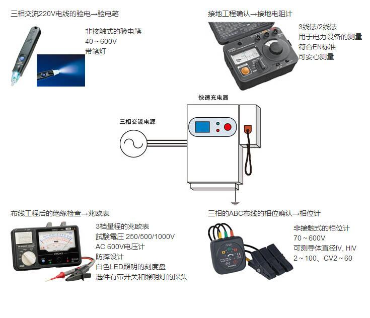 z--01 电动汽车(EV)用的快速充电器的安装工程.jpg