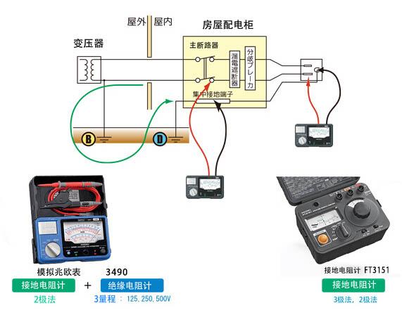 z--05 建筑电气的竣工检查.jpg
