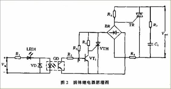 固态继电器原理图及作用是什么?