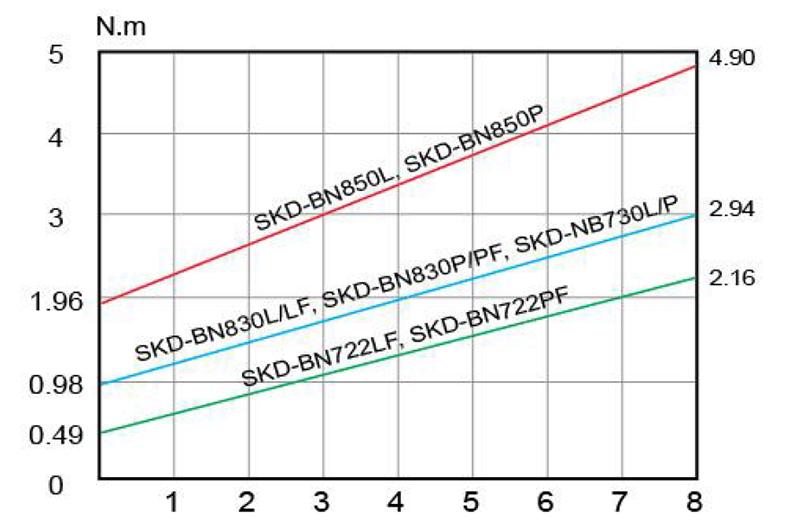 AFQ416性能曲线.jpg