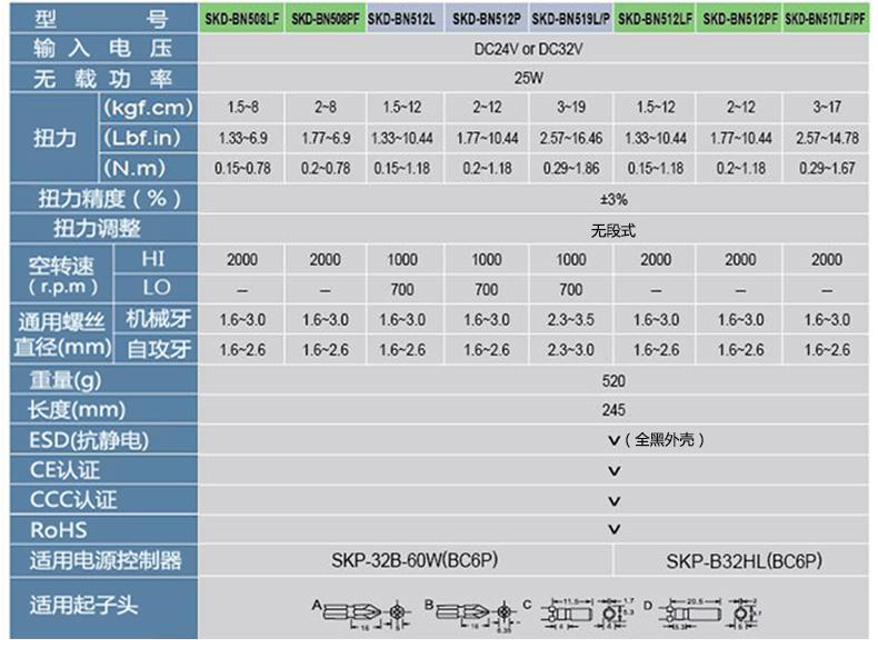 AFQ147技术参数.jpg