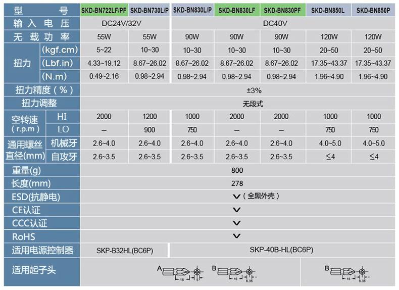 AFQ146技术参数.jpg