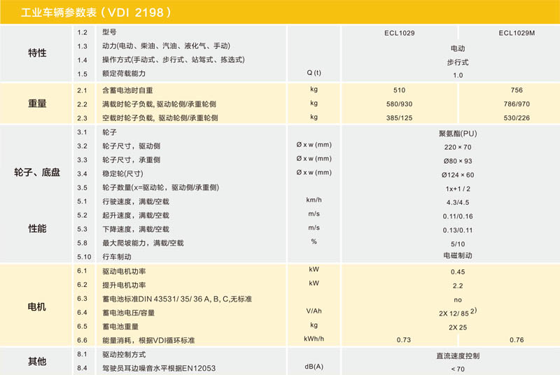 ECL1029技术参数.jpg