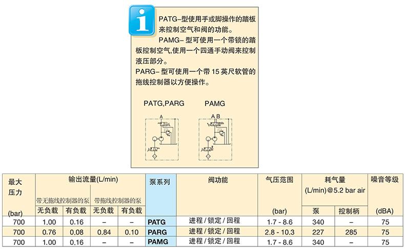 MQE890选型指南.jpg
