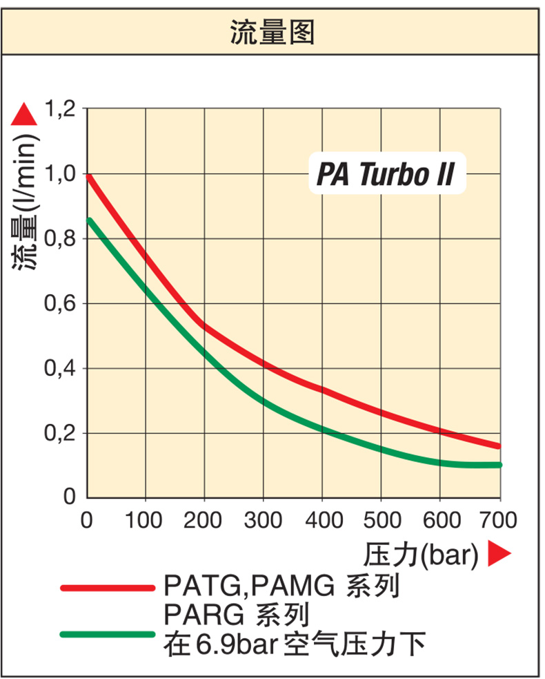 MQE890性能曲线.jpg