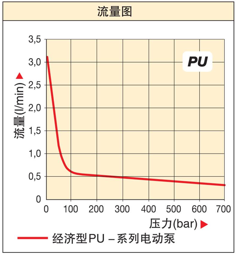 MQE888性能曲线.jpg