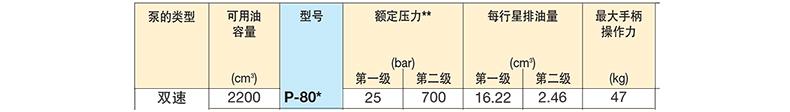 MAA468技术参数.jpg