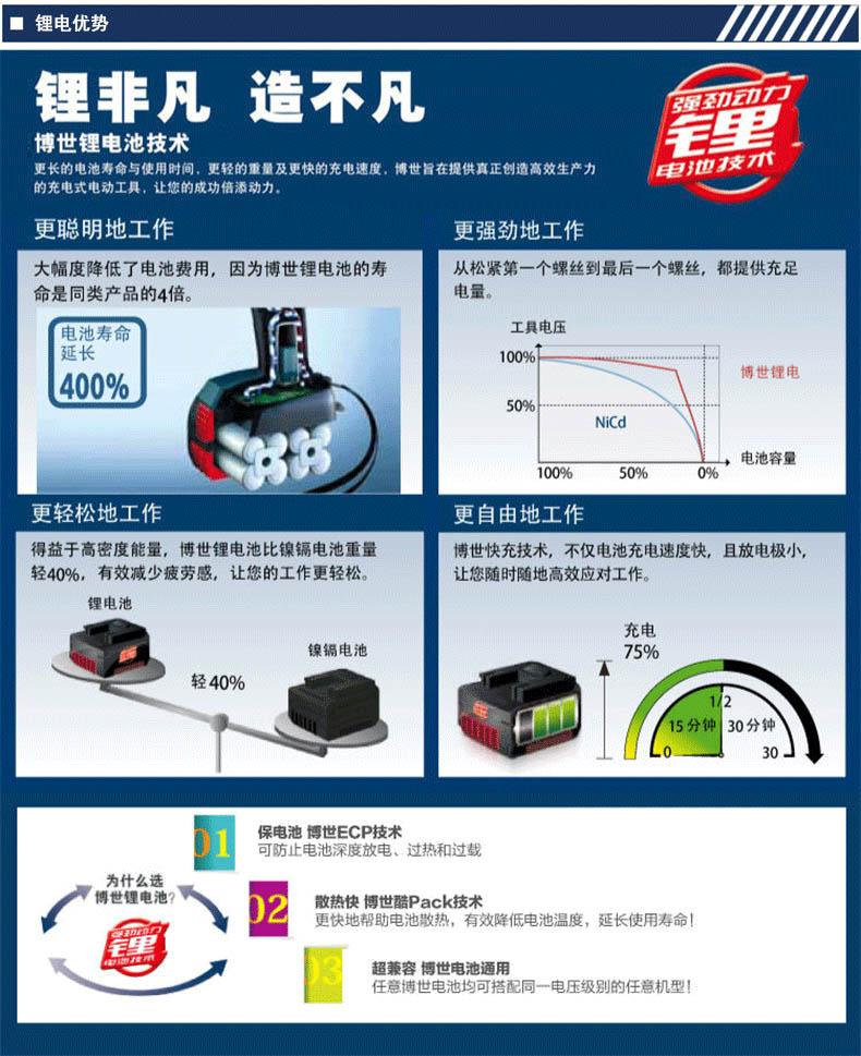 博世充电器,3.6-10.8v锂电充电器,al1115cv,2607225514