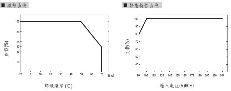 明纬 开关电源 ndr-120-24