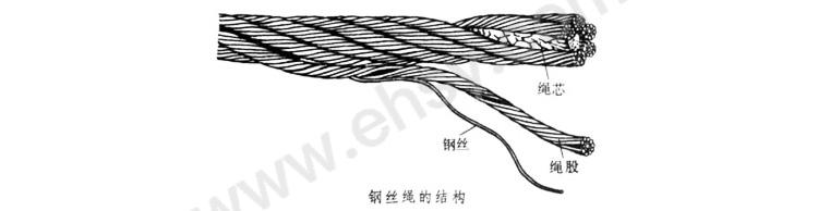 钢丝绳介绍.jpg