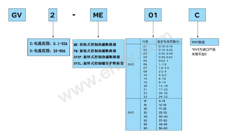 选型指南-ZAJ816-ZAJ817-ZAJ818.jpg