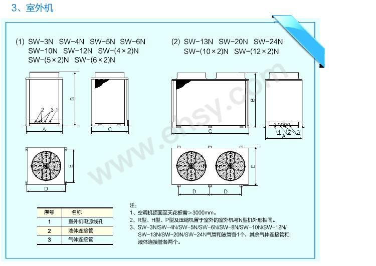 室外机 尺寸1.jpg