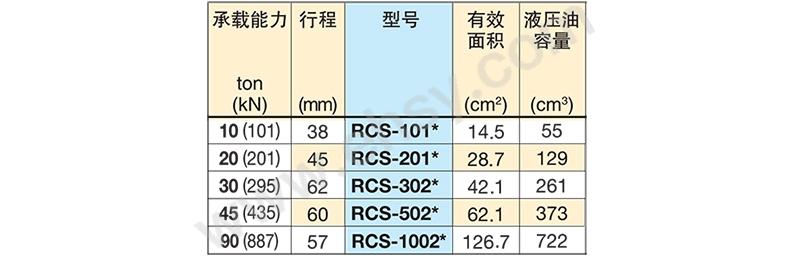 MQE875技术参数.jpg
