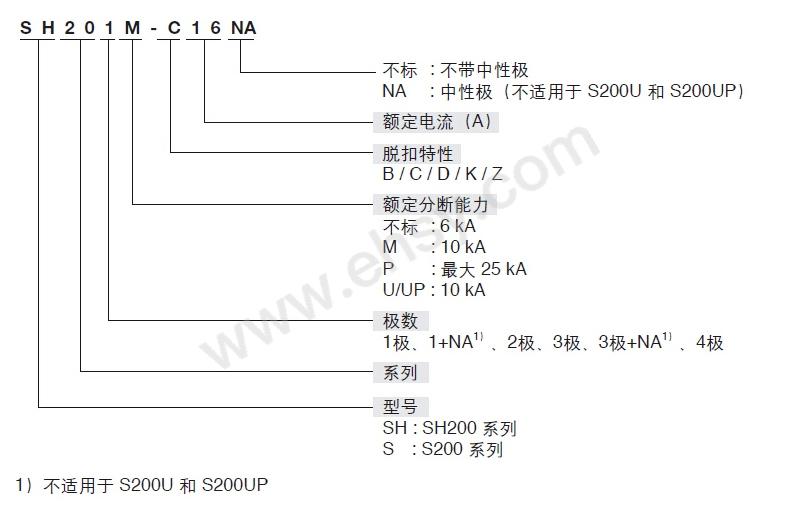 选型指南-ZAJ440-ZAJ441-ZAJ442-ZAJ443-ZAJ444-ZAJ445.jpg