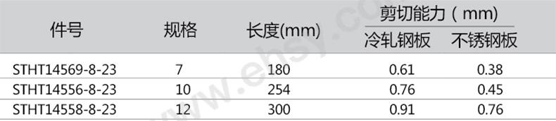 ZAG136技术参数.jpg