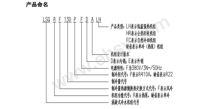 产品选型.jpg