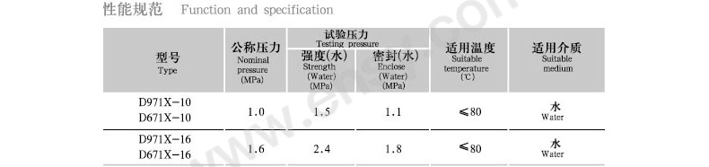 参数2.jpg