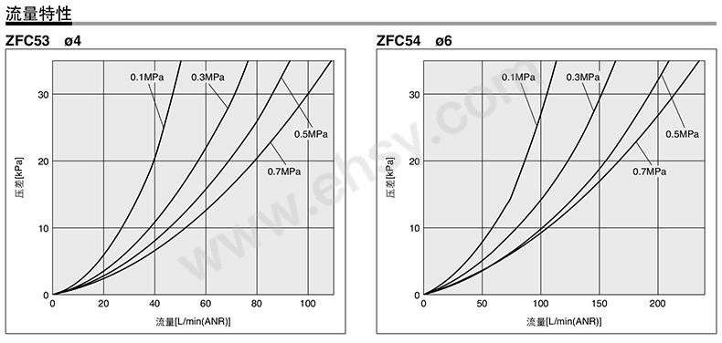 性能曲線-1.jpg