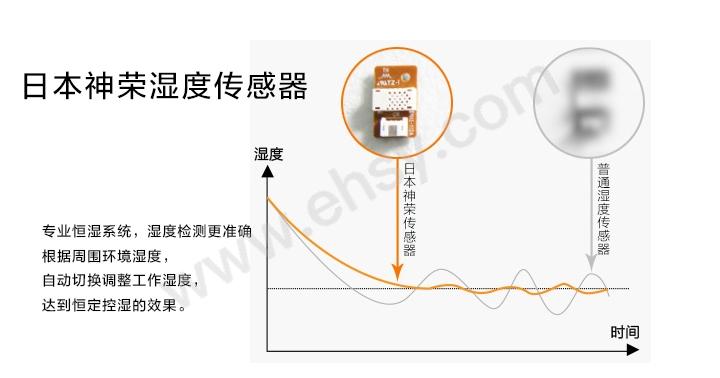 产品特点6.jpg