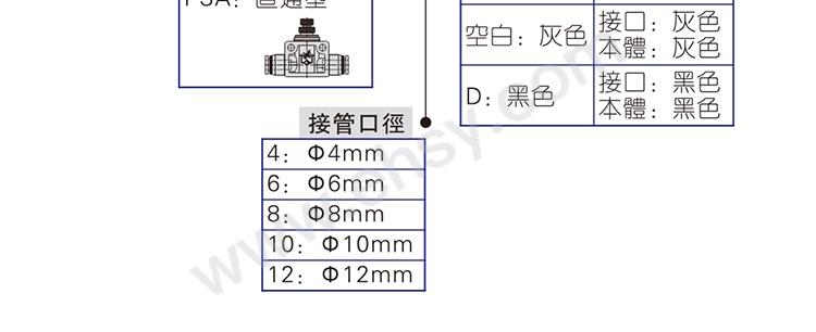 选型-3.jpg