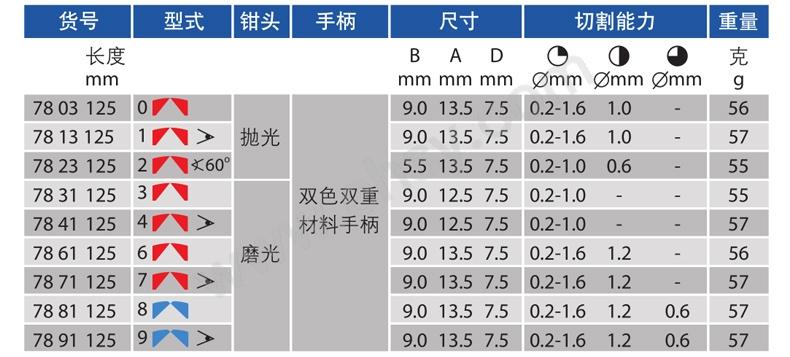 ZAQ322技术参数.jpg