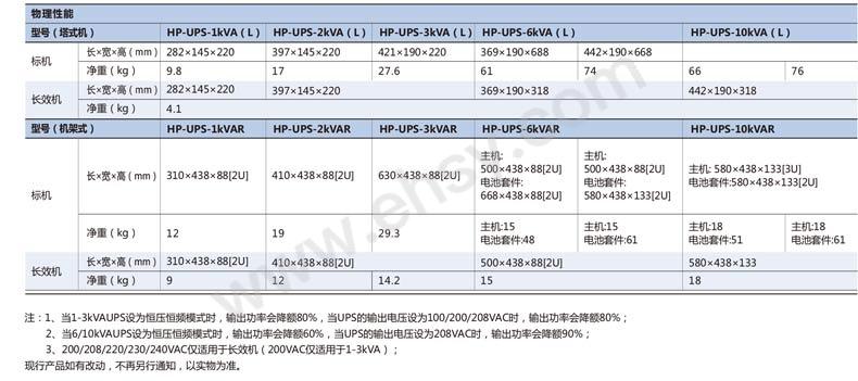 HP-UPS-参数2.jpg