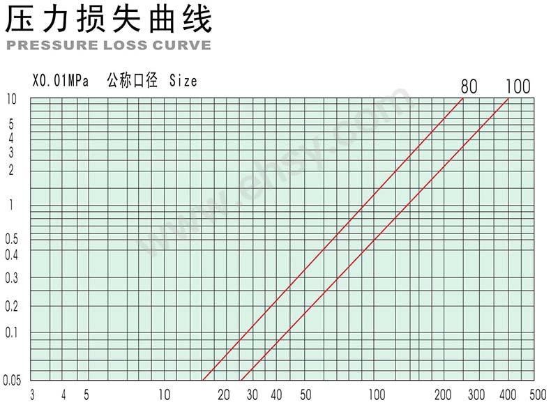 曲线0101.jpg
