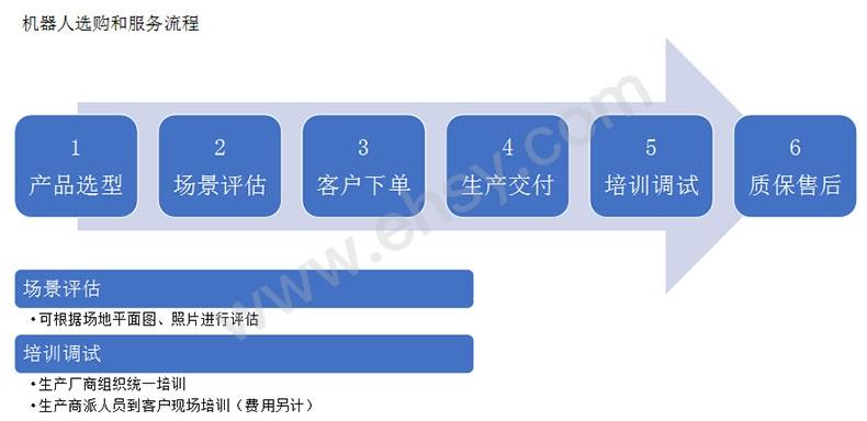 選型5.jpg