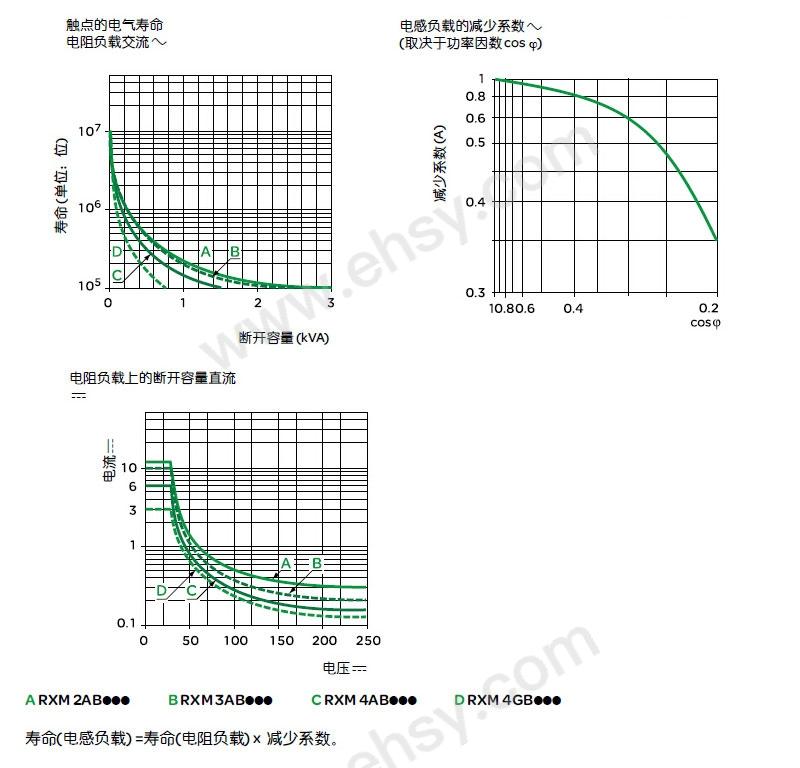 性能曲线-ZAK167-ZAK168-ZAK169.jpg