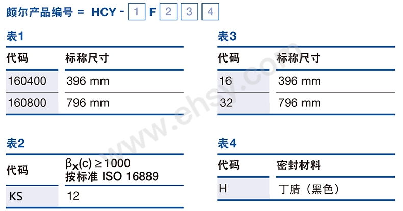 风电样本-PGHCY-160CH-2.jpg