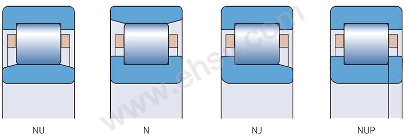 Rolling bearings - 10000_2 ZH_tcm_20-121486 (1)-572.jpg