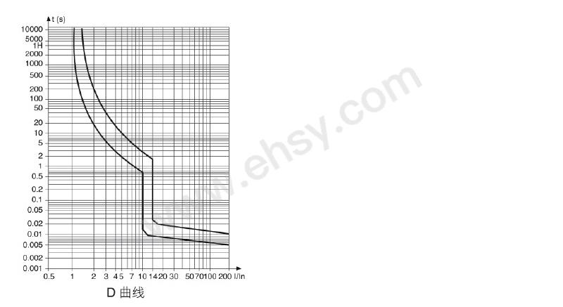 性能曲线-ZAA338_02.jpg