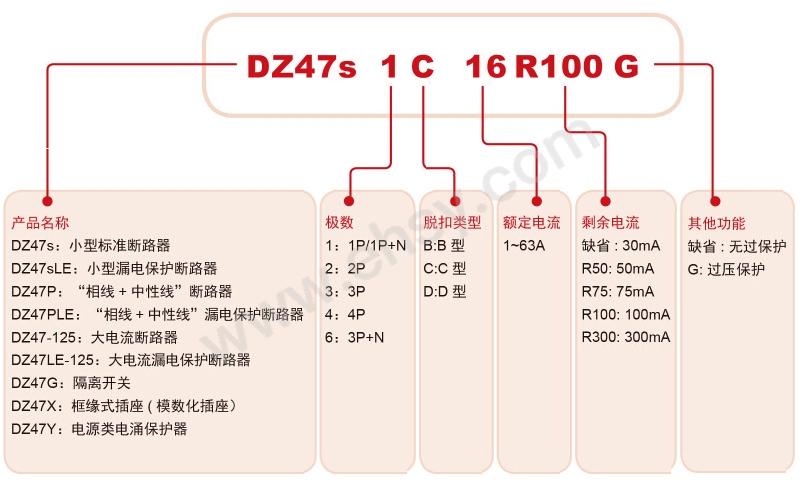 选型指南-ZAA338_01.jpg