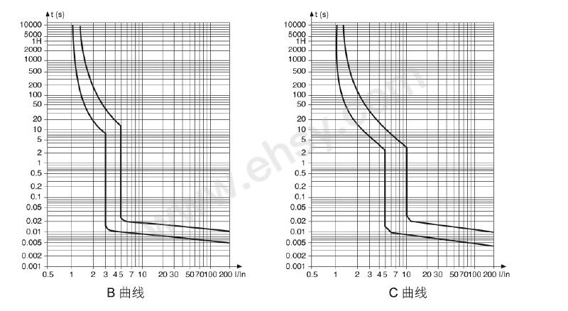 性能曲线-ZAA338_01.jpg