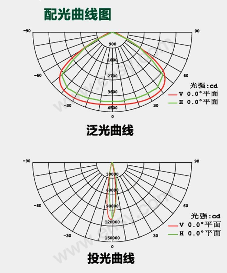 曲线0000.jpg
