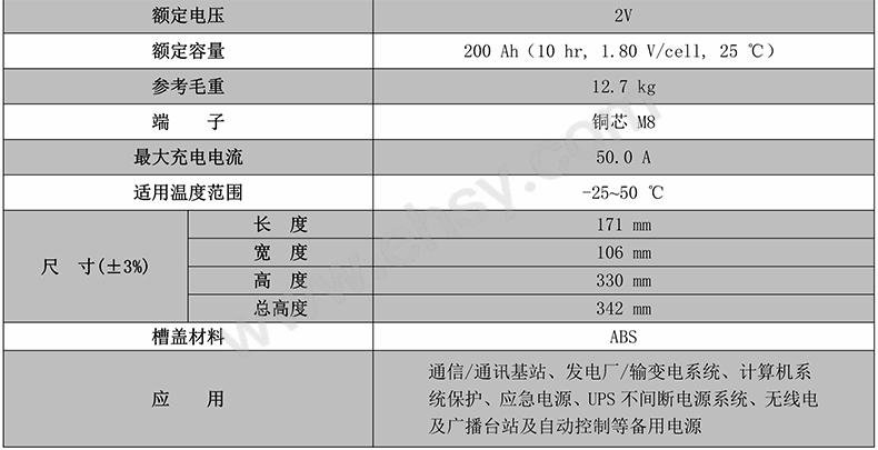 AMK436参数.jpg