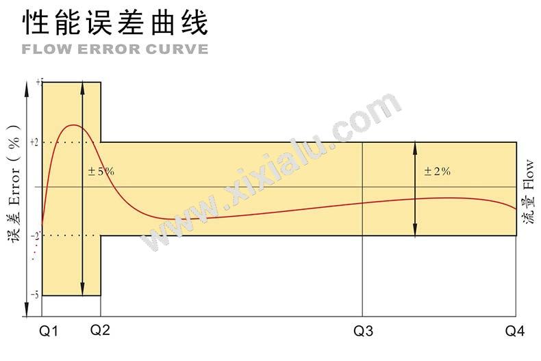 曲线1.jpg