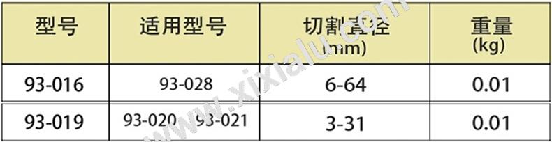 ZAU588技术参数.jpg