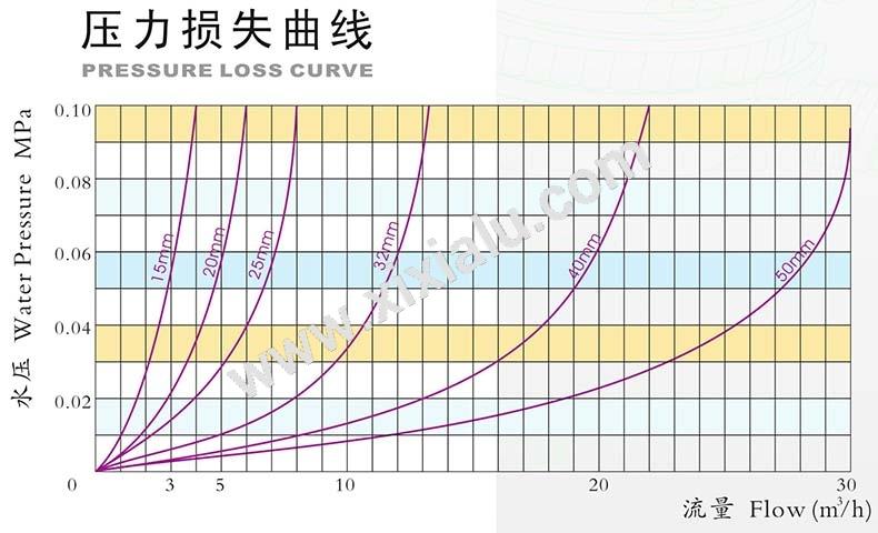 曲线2.jpg