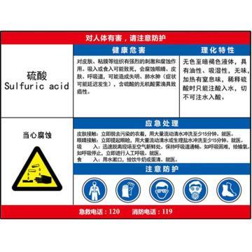 安赛瑞 职业病危害告知卡-硫酸,ABS板,600×450mm,14625