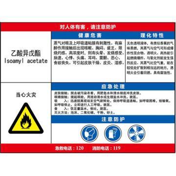 职业病危害告知卡(乙酸异戊酯)-ABS板,600×450mm,14613