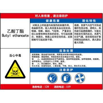 安赛瑞 职业病危害告知卡-乙酸丁酯,ABS板,600×450mm,14612