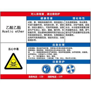 职业病危害告知卡(乙酸乙酯)-ABS板,600×450mm,14611