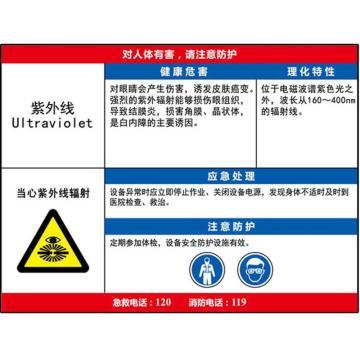 职业病危害告知卡(紫外线)-ABS板,600×450mm,14609