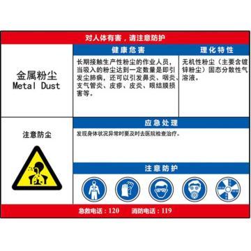 职业病危害告知卡(金属粉尘)-ABS板,600×450mm,14608